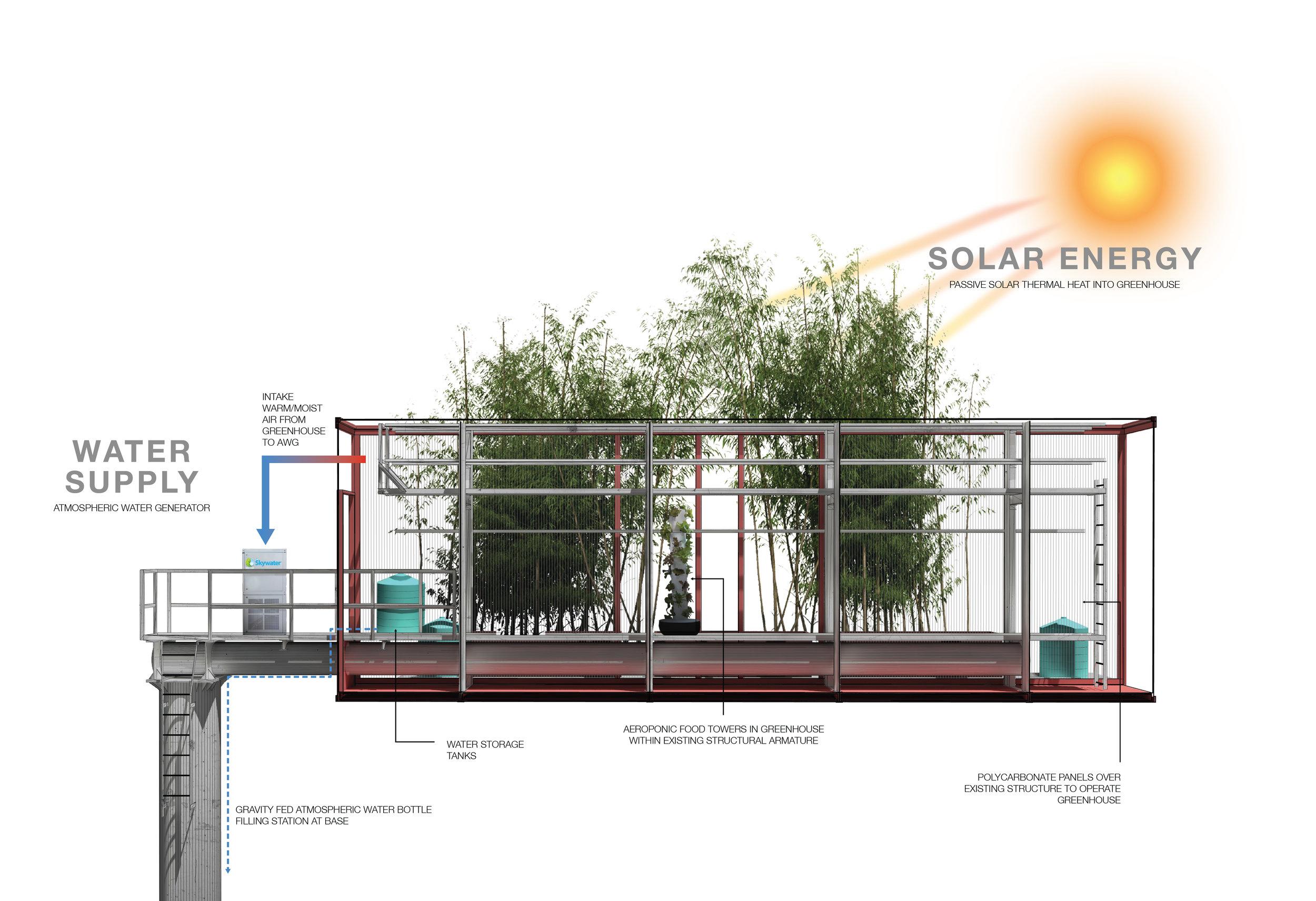 S.E.A.-Studio-Environmental-Architecture-David-Hertz-FAIA-Stephen-Glassman-Open-Air-Los-Angeles-sustainable-regenerative-restorative-green-infrastructure-design-bottle-filling-station-upcycle-billboard-advertising-speculative-art-sculpture-bamboo-3.jpg