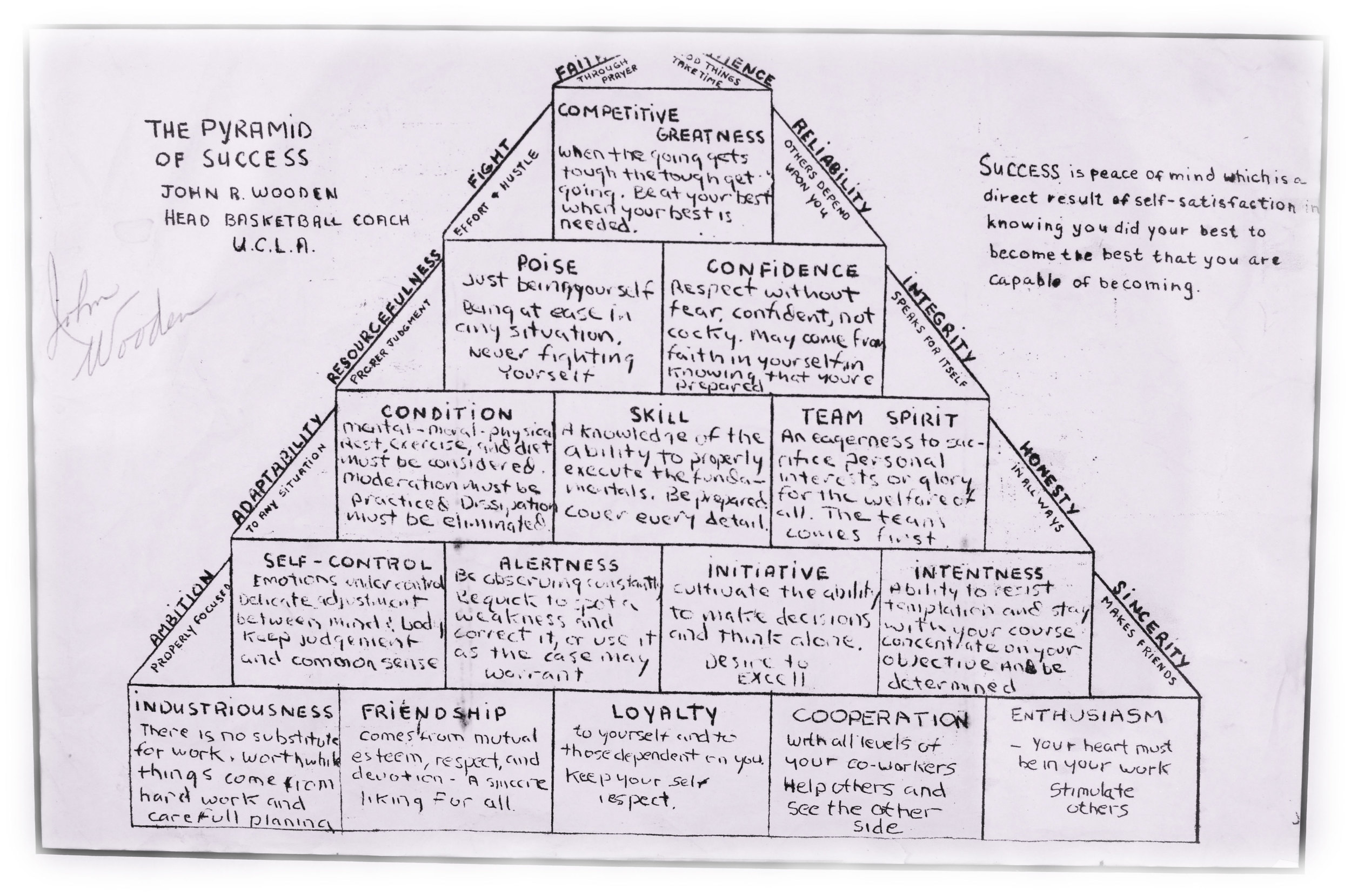 Image of Coach Wooden's Pyramid of Success - Signed at Westchester Park, Los Angeles, CA circa 1967