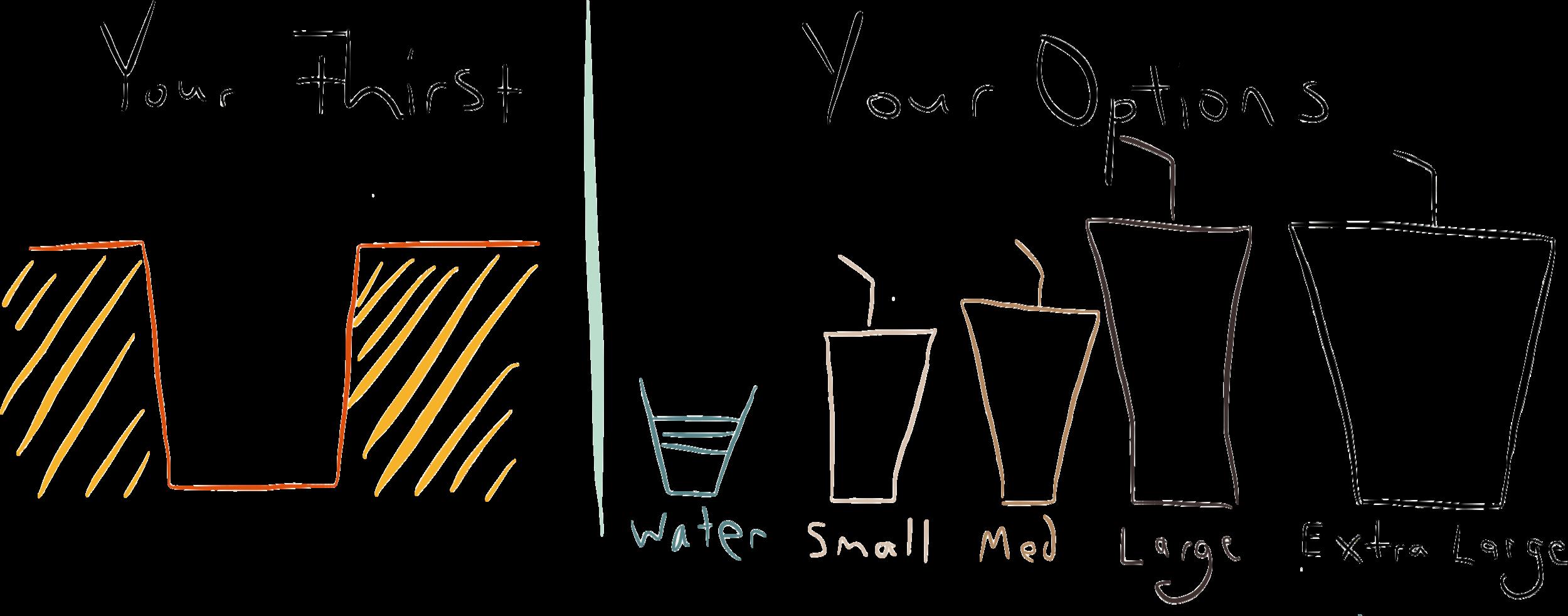 Beverage Options PNG v1.png