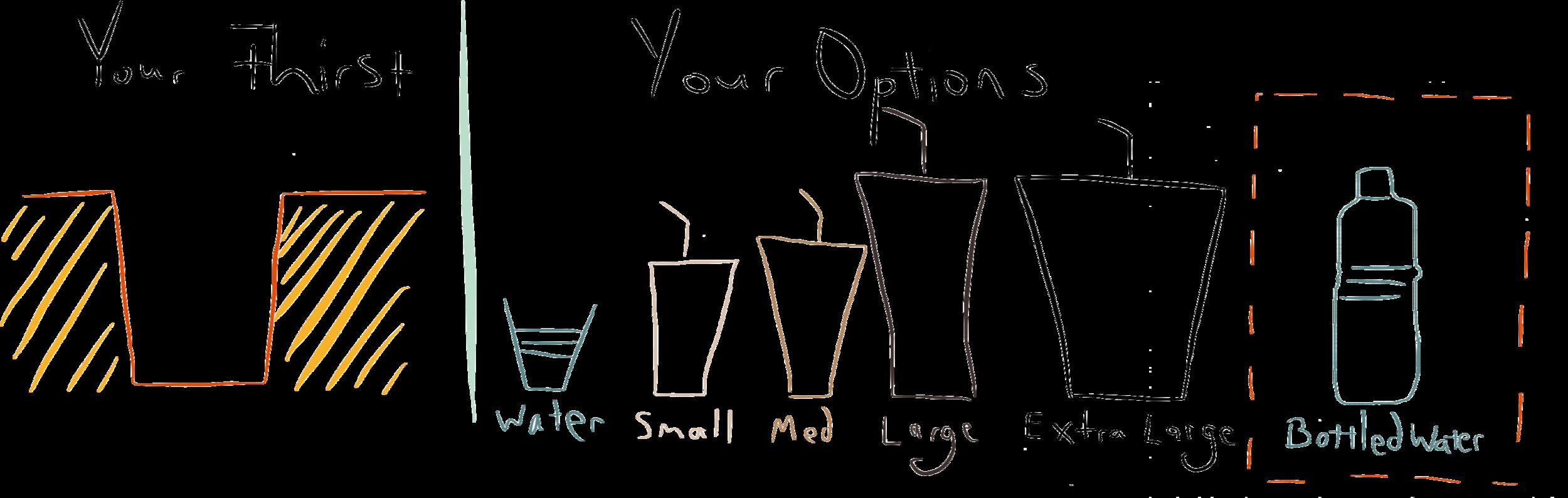 Beverage Options Watered PNG v1.png