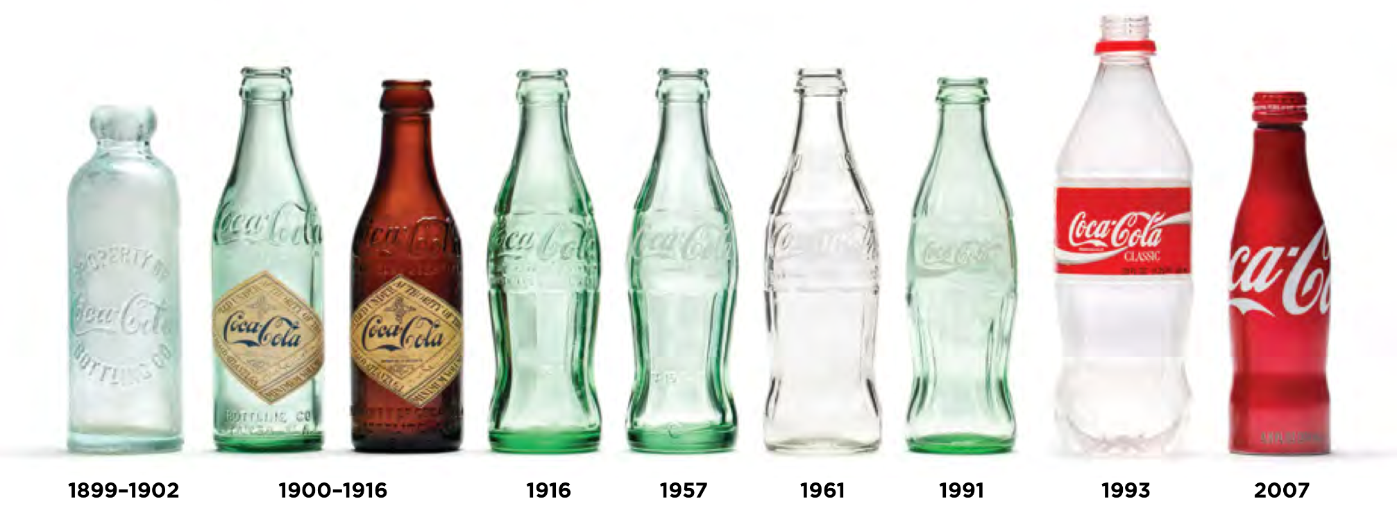 CC Bottle Sizes PNG.png