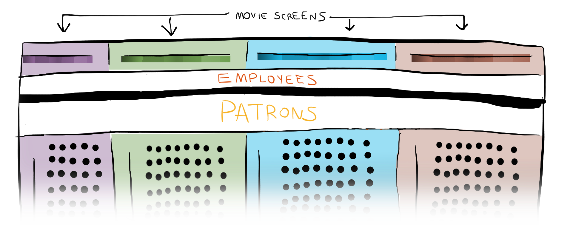 Theater Diagram PNG C.png