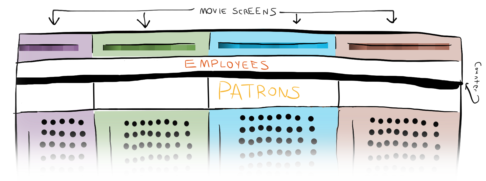 Theater Diagram PNG D.png