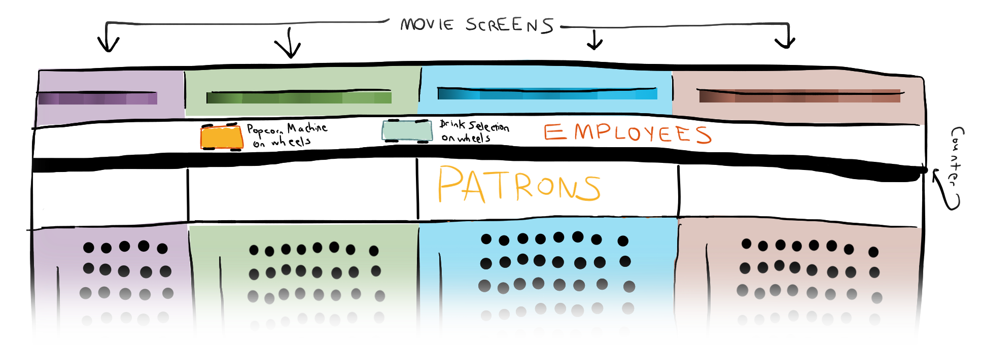 Theater Diagram PNG E.png