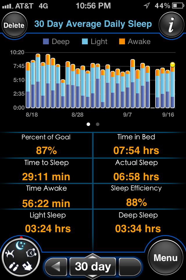 My 30-day chart from Sleep MotionX. I used to get about an hour less on average, so this is pretty good.
