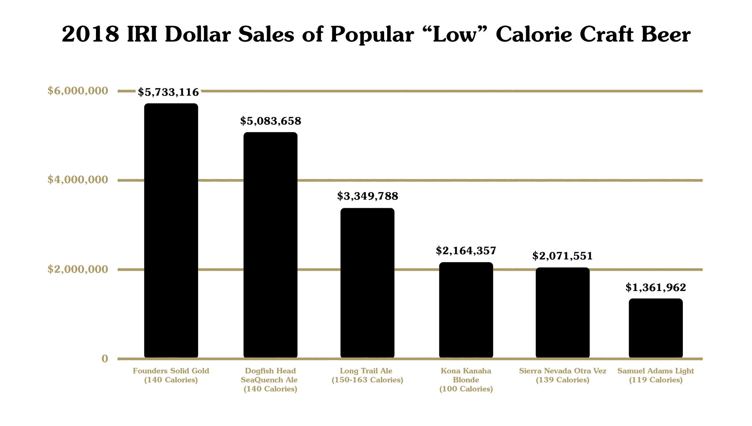 Calories according to online estimates. (Click to enlarge.)