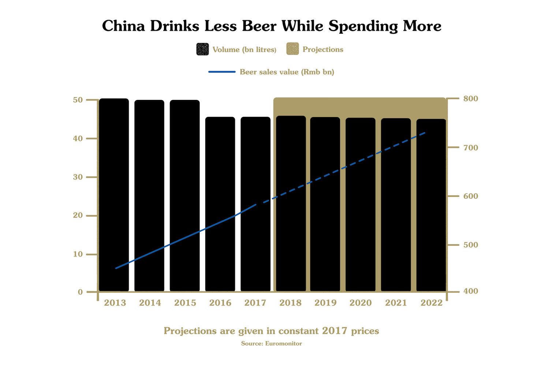 BeerinChina_Chart1-02.jpg