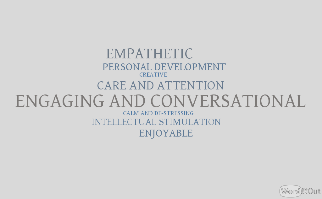 """- These were the words used by students to describe their engagement with us.The most common description was """"Engaging and Conversational,"""" with almost 80% of students using that term.The other important descriptions based on their frequency were: Empathetic, Care and Attention, Personal Development."""