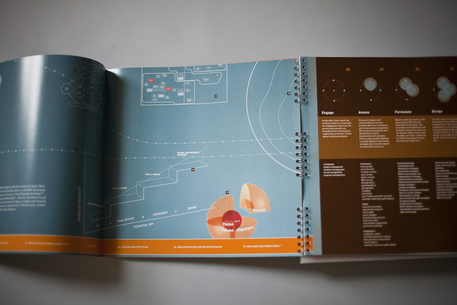 Project_RPA-Brochure_005.jpg