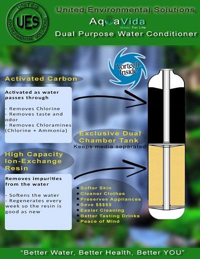 AquaVida Brochure Back (2).jpg