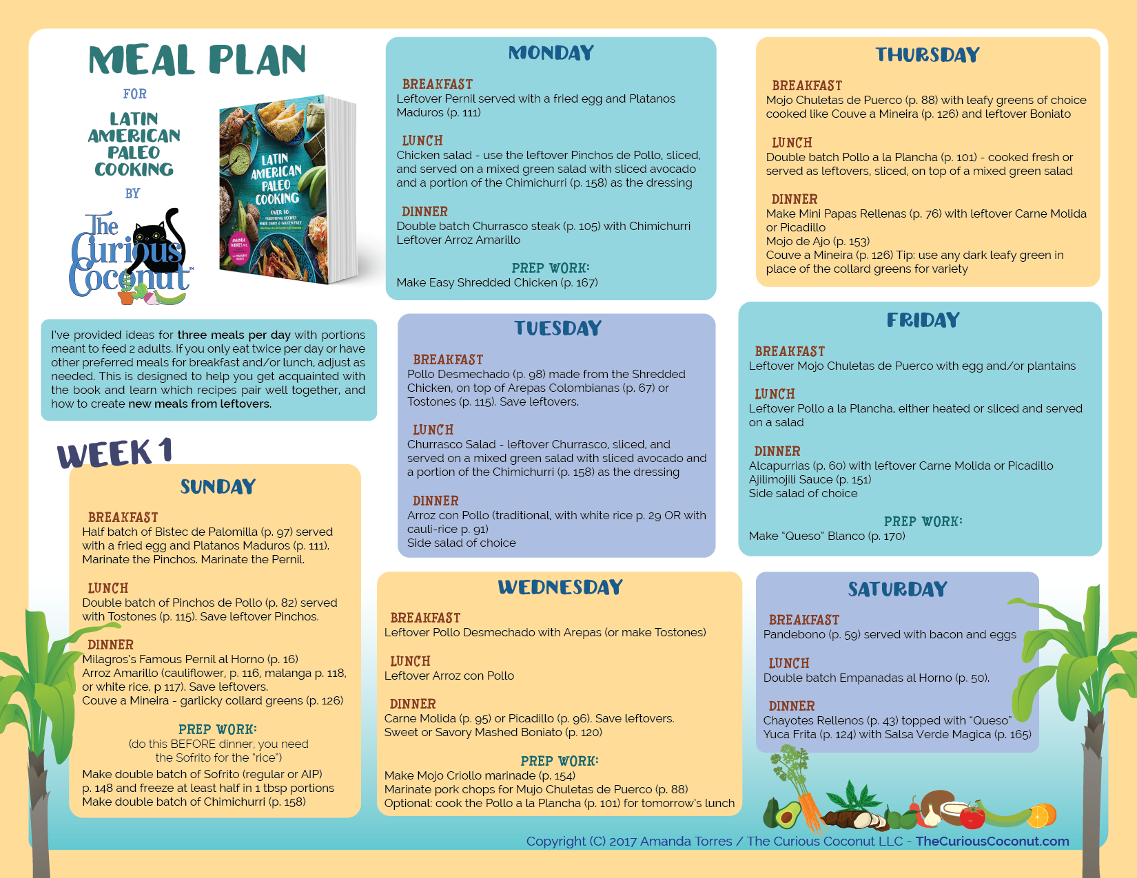 meal plan for latin american paleo cooking-01.png