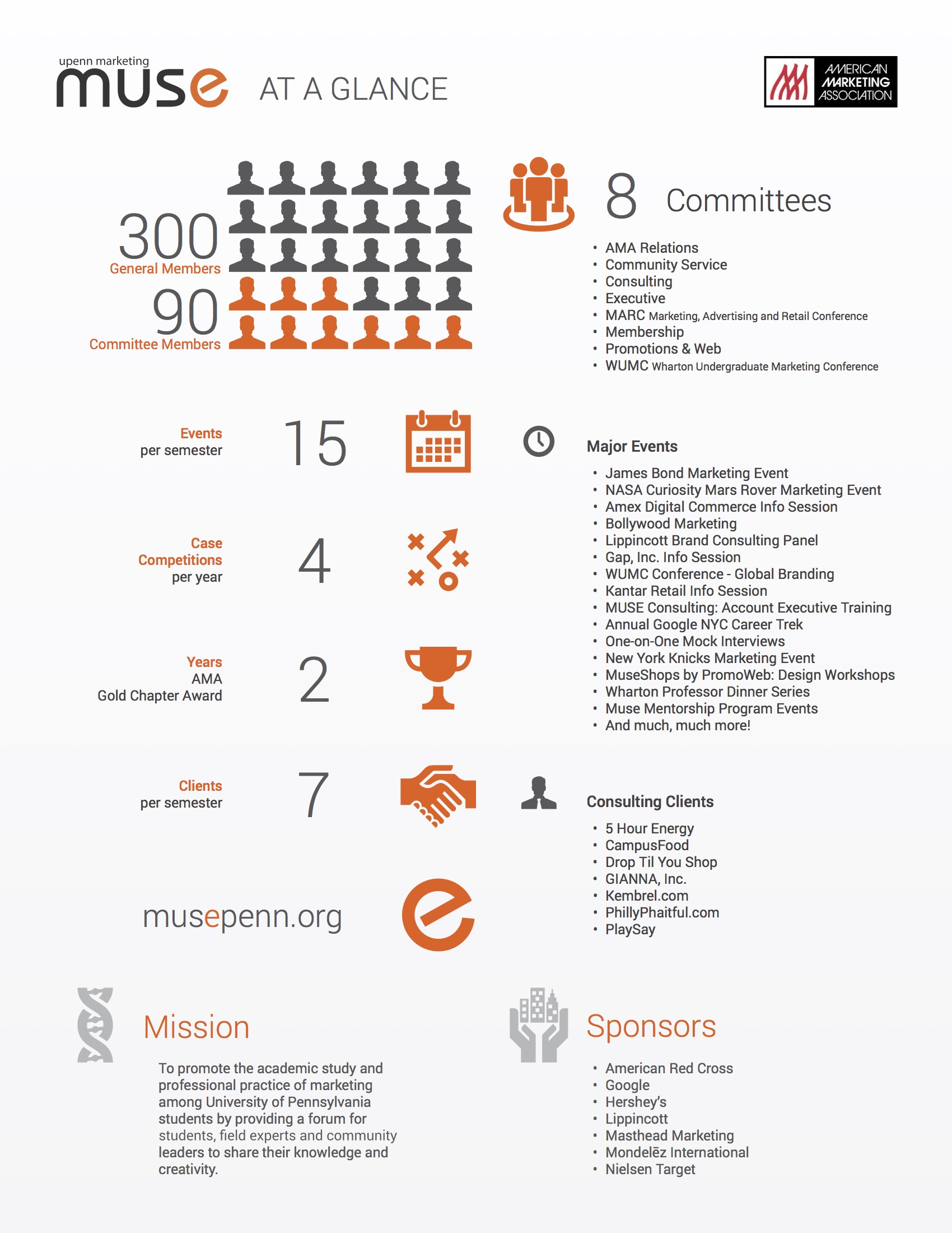 - Muse FactsheetThis is a 2014 factsheet for MUSE Penn, a student organization for marketing at the University of Pennsylvania. The Promotions and Web Committee wished to create a quick, visual summary of the organization.