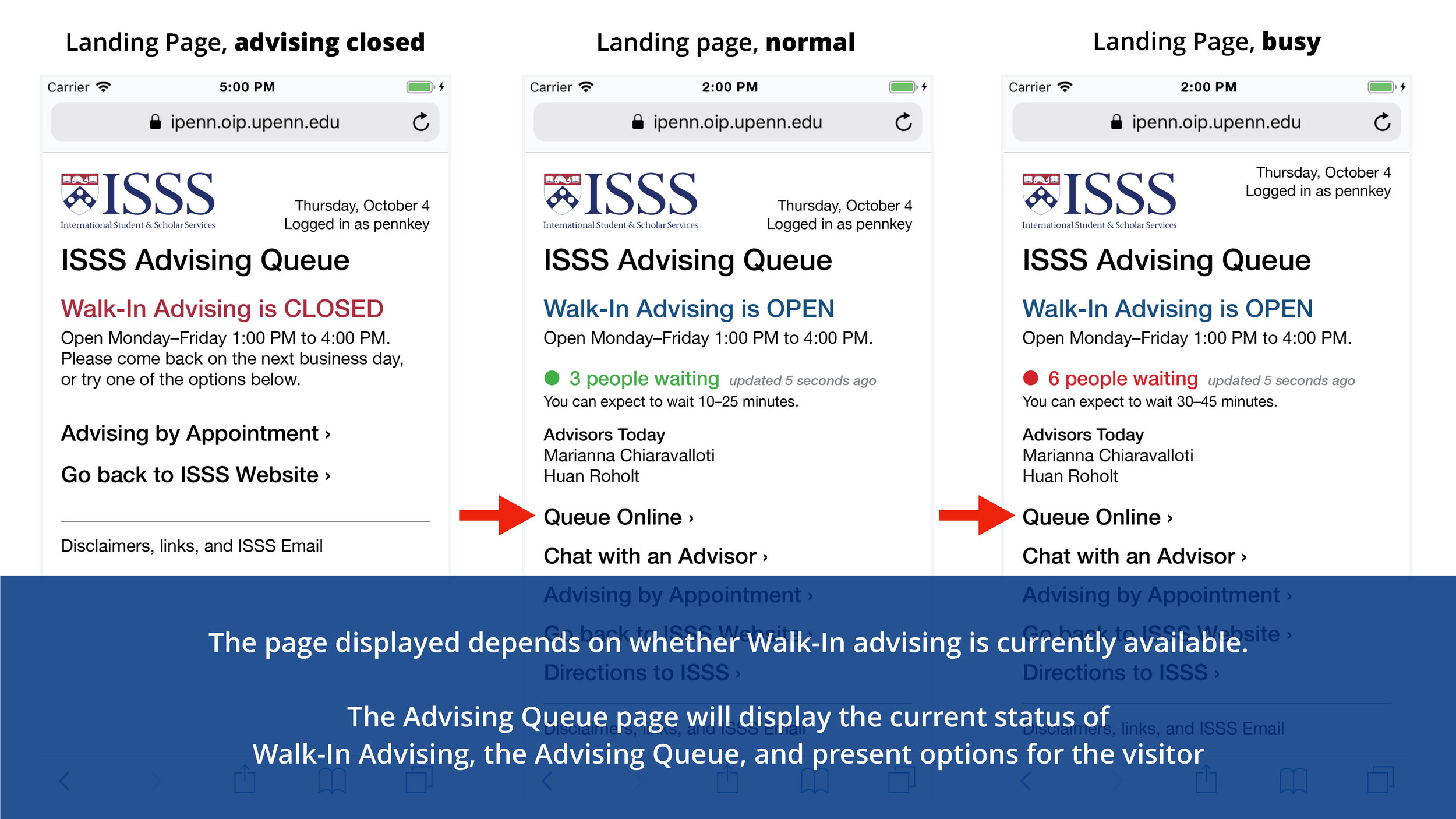 2018 ISSS Queueing System concept and mockups_Page_09.jpg