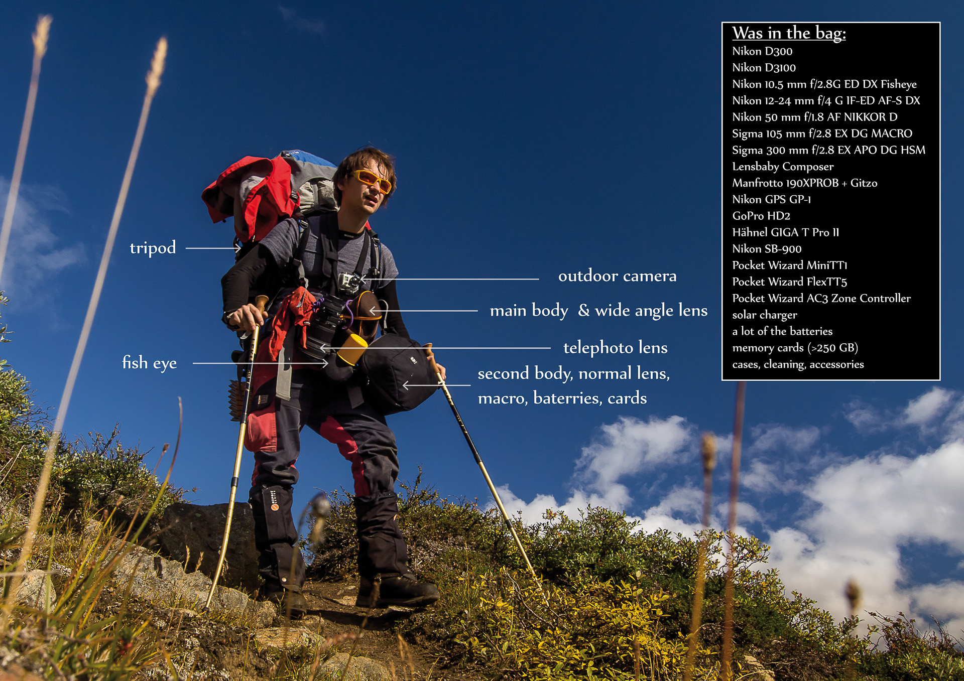 This was the gear setting for Greenland track.