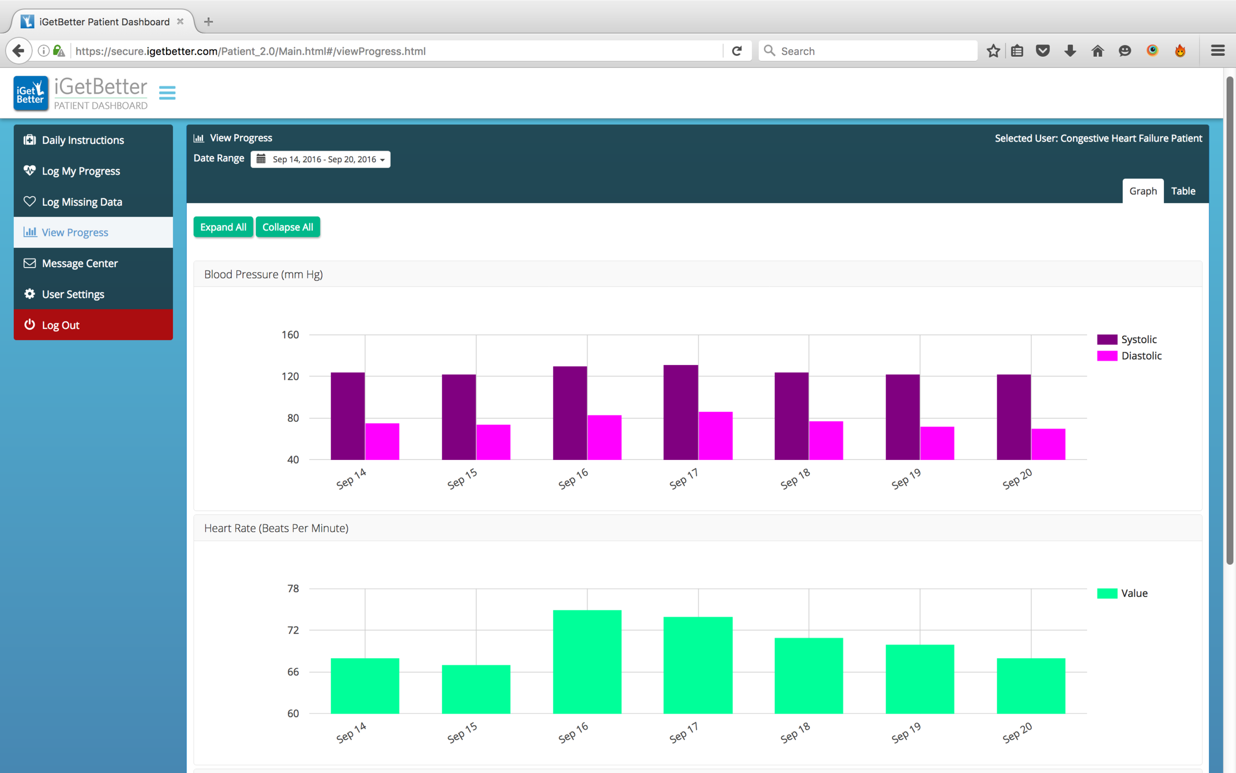 5. The patient can view their progress with simple graphs or via a table view
