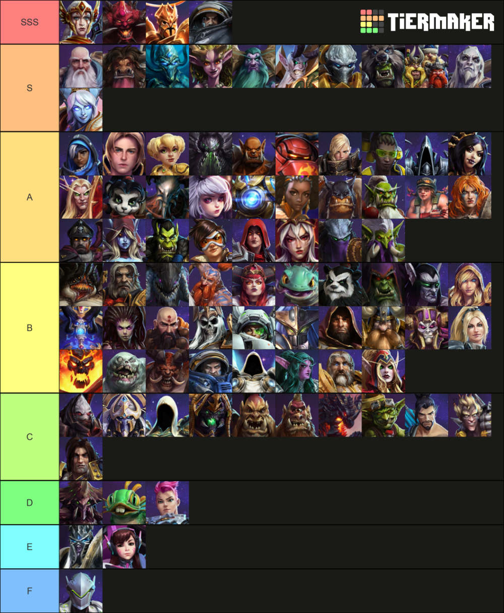 Tier_List.png