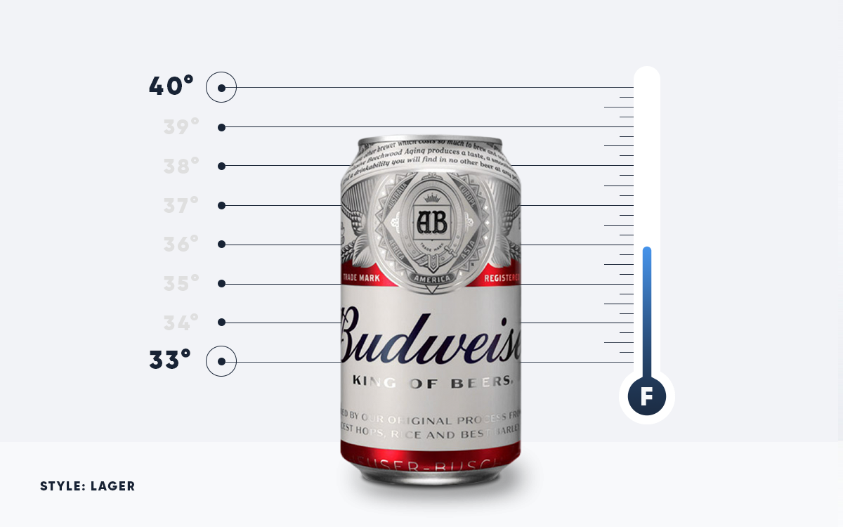 Corporate Comms_ Freshness Lager.png