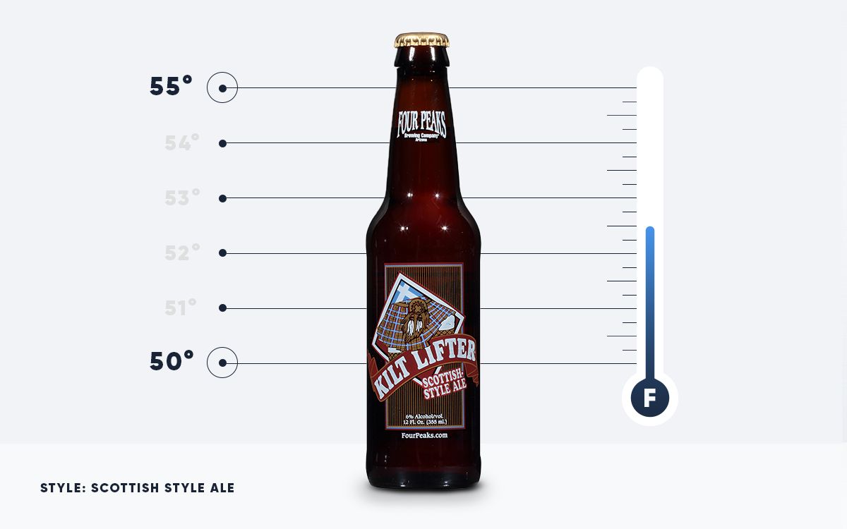 Corporate Comms_ Freshness Scottish Ale.png