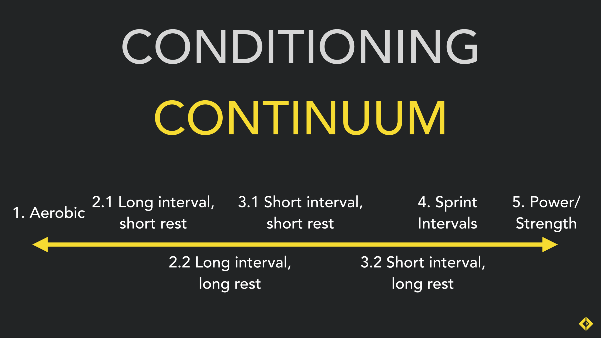 The benefits we do down the right of the continuum will help and flow into the left. Things don't necessarily transfer from left to right though.