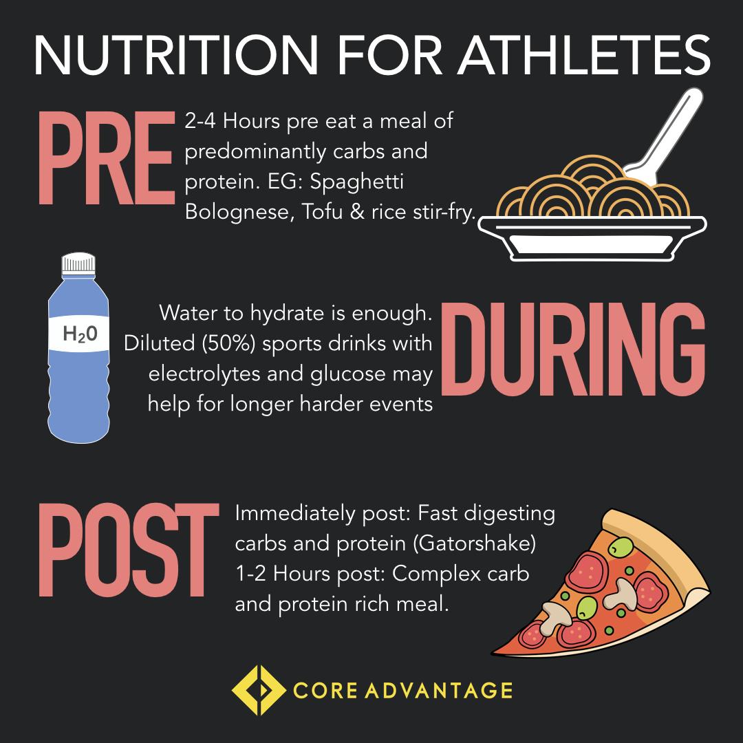 Pre game sports nutrition food.jpeg