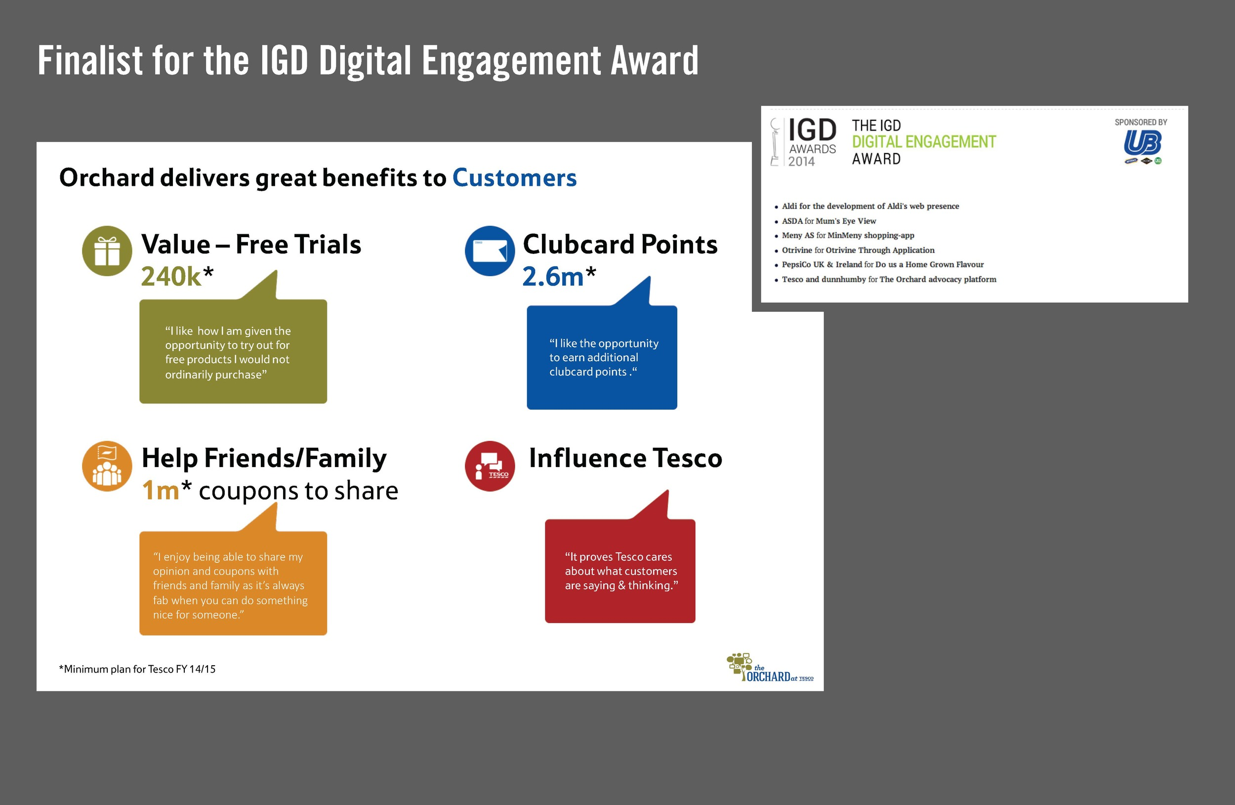 Nominated for Digital Engagement Award