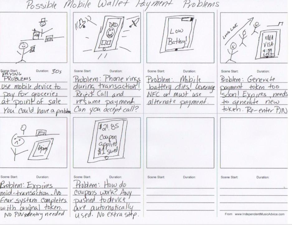 mobile_wallet_storybarod.png