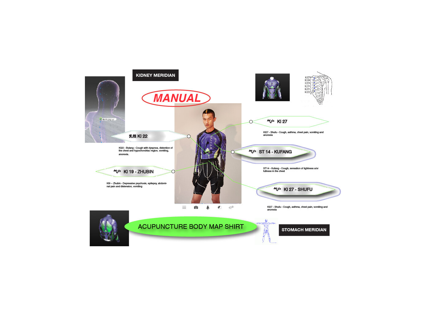 PATH SS20 Acupuncture Shirt Manual