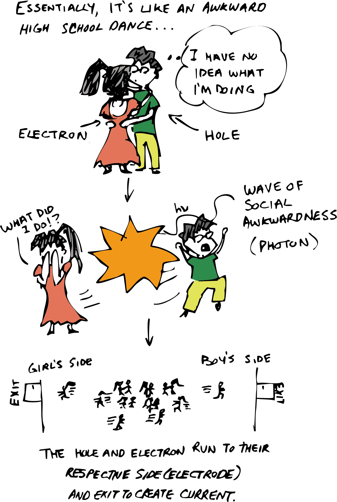3 - How Solar Cells Work.png