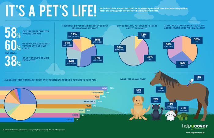 its a pets life.jpg