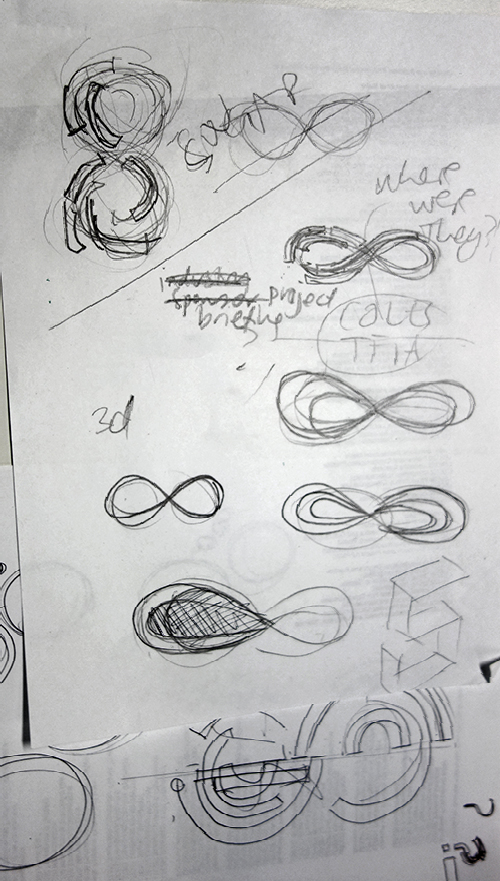 Collaborative sketches during the Sugar Design Network logo development.