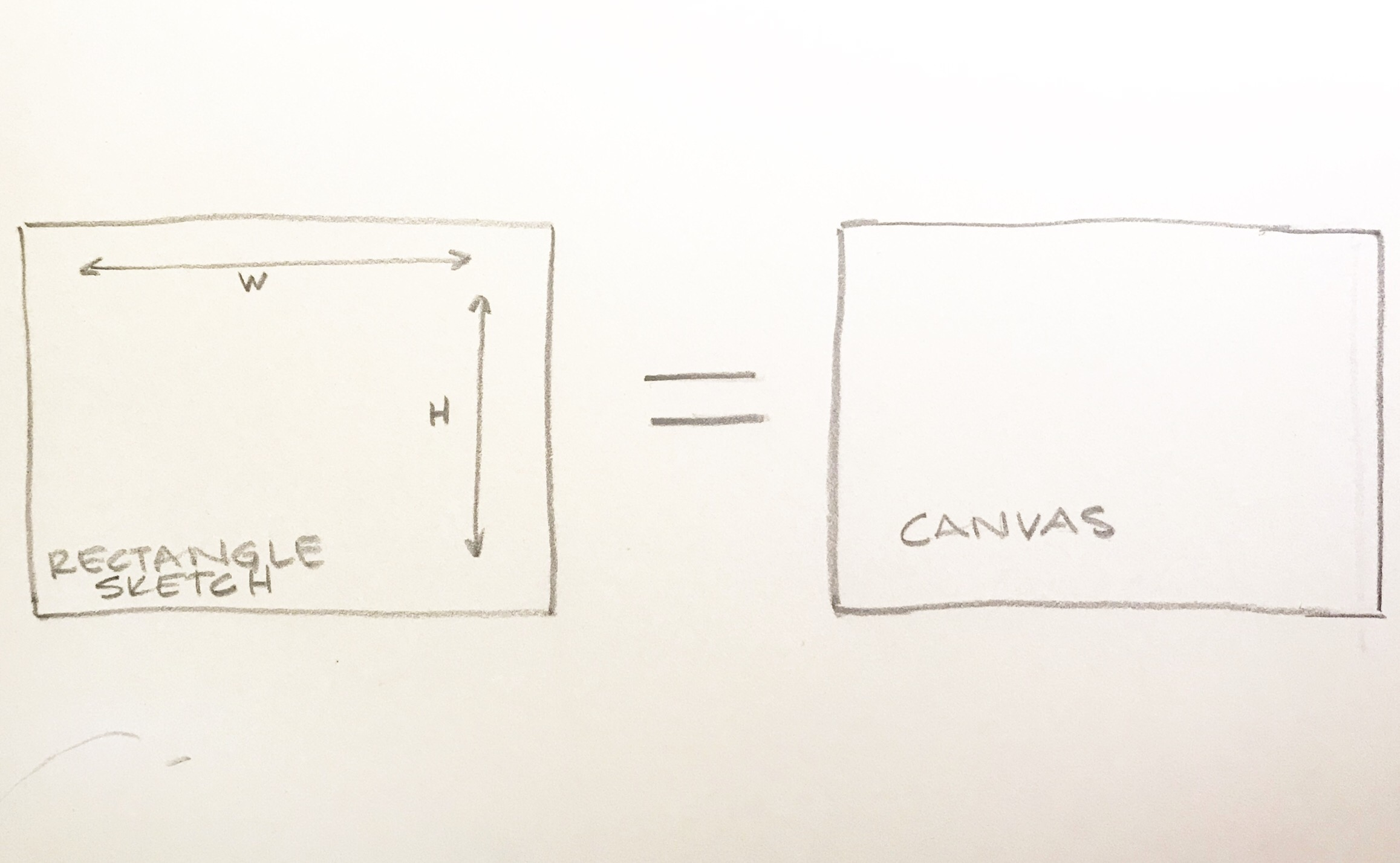 Proportions - Be sure your rectangles are the same proportion (width to height) as the canvas or other surface you will be painting on. You can eyeball it.