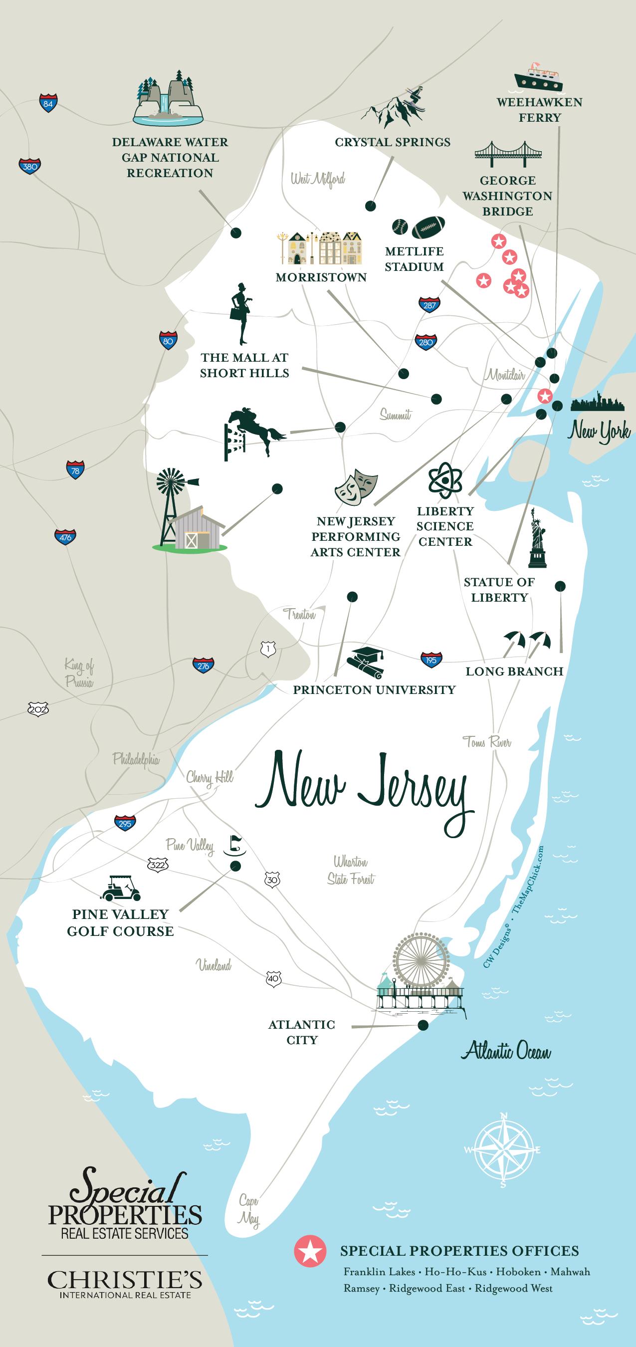 New Jersey Alexandra Christies International_.png