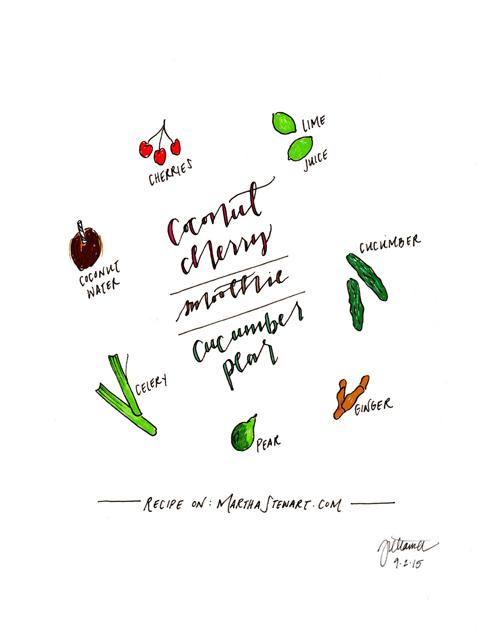 Smoothie Recipes.jpg