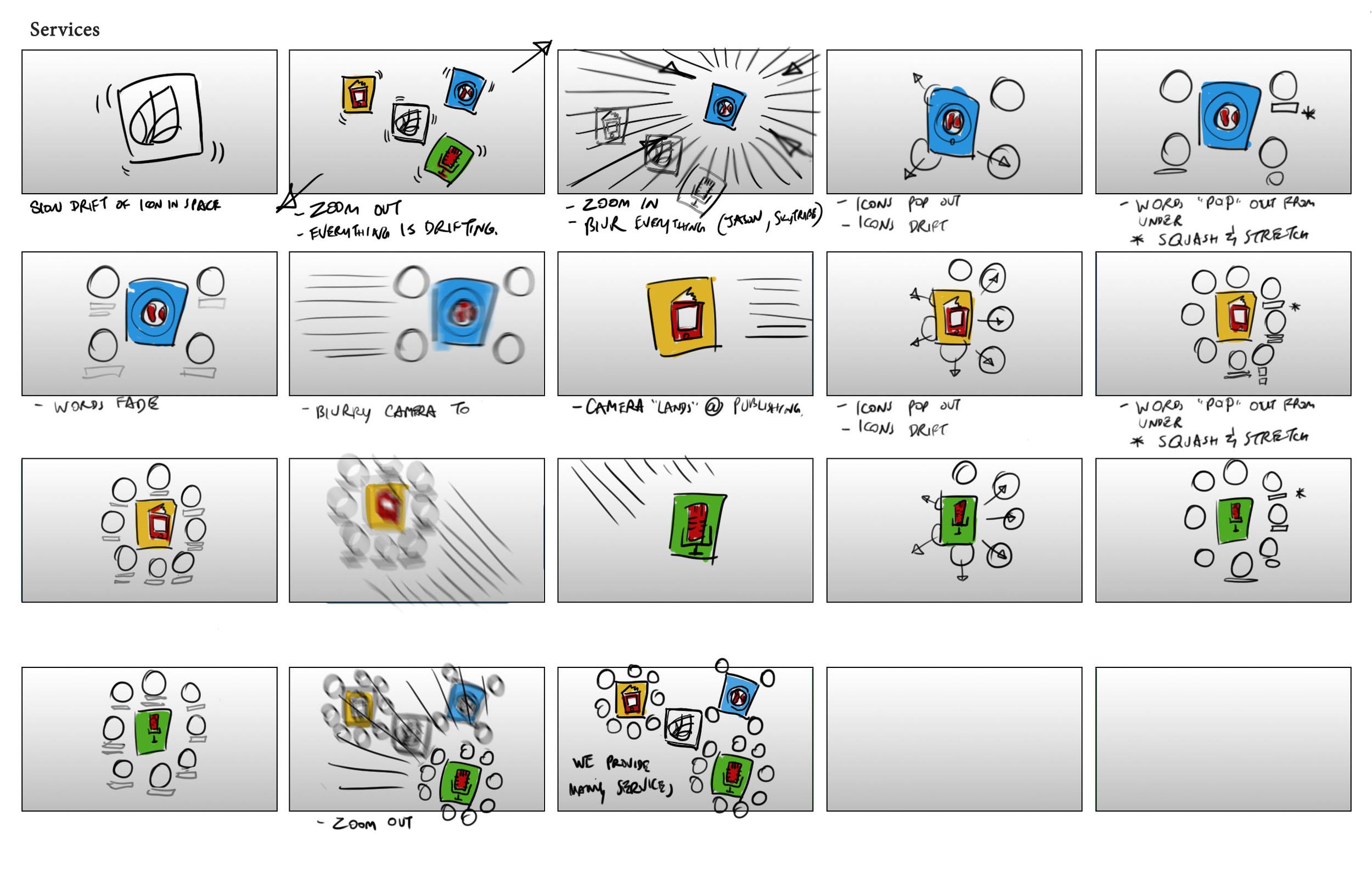 China Joy storyboards_Ver2 - services.jpg