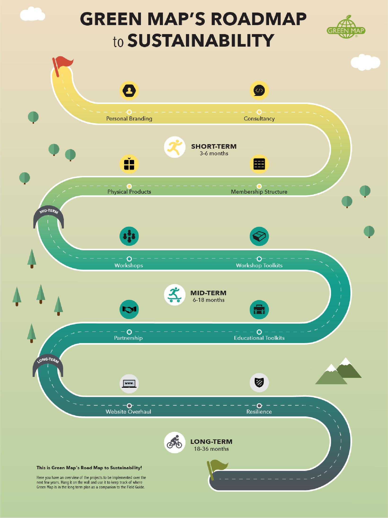 Final Green Map Presentation4-01.jpg