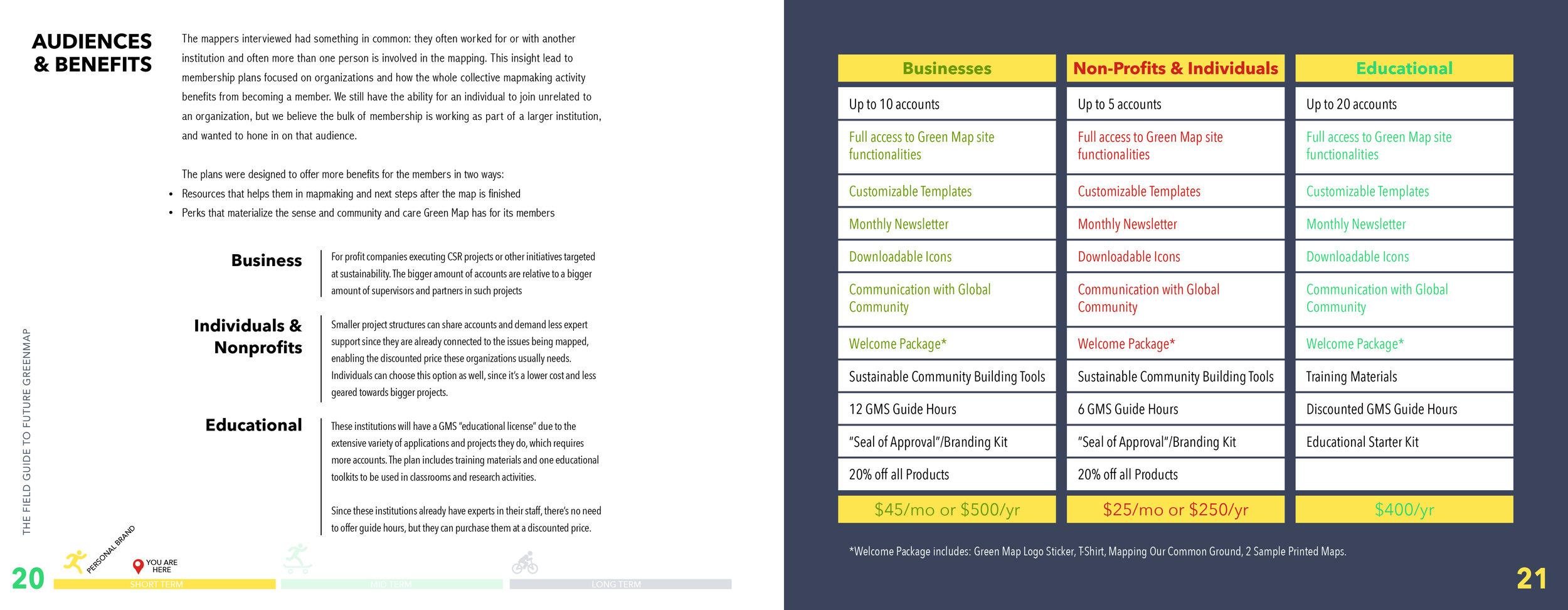 greenmapbook_final_spread5-01.jpg