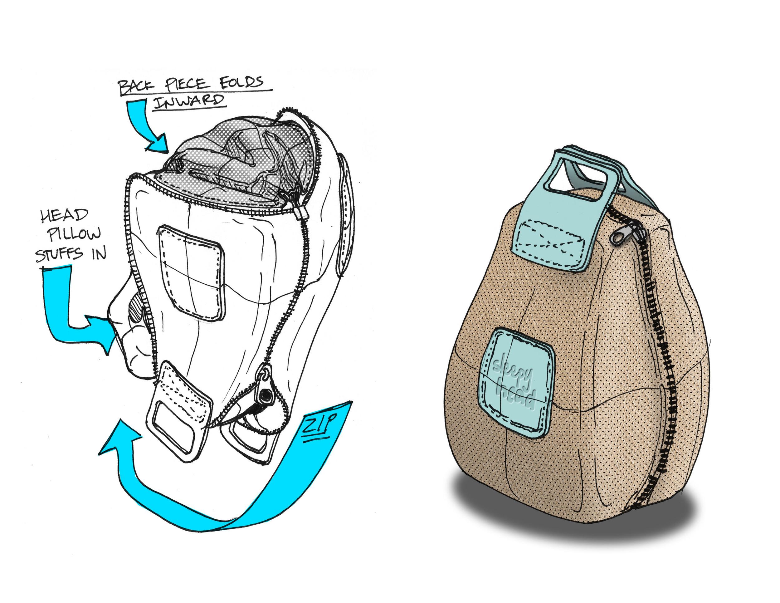 industrial design concept sketch soft goods
