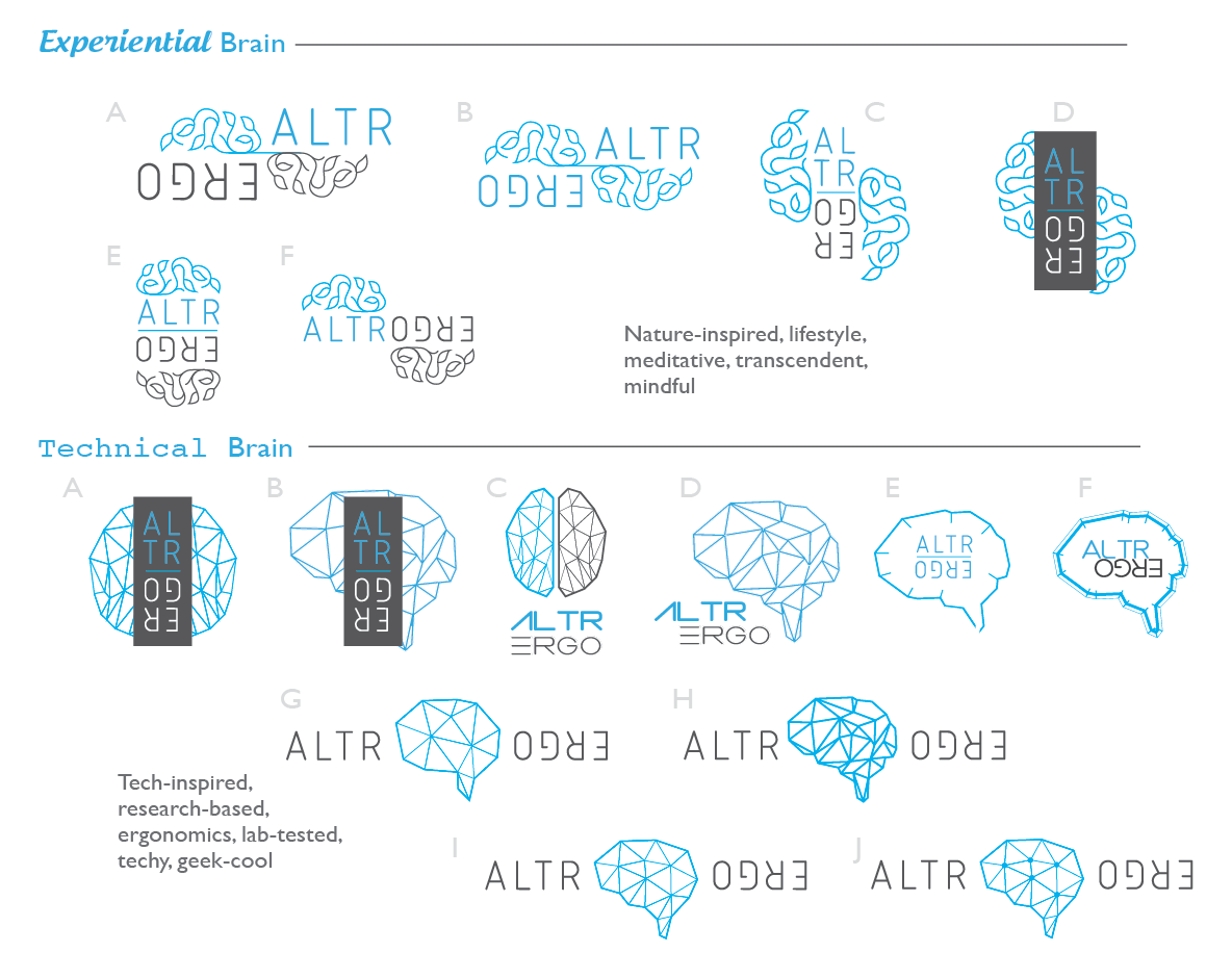experiential brain logos