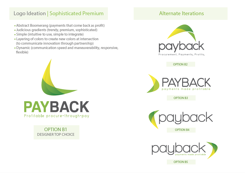 premium logo and brand