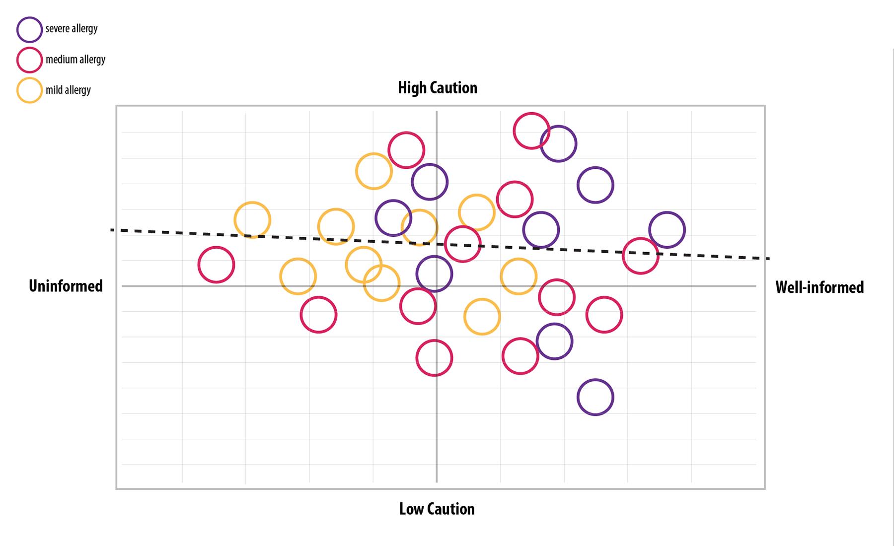 Epipen Project Graph Caution Information