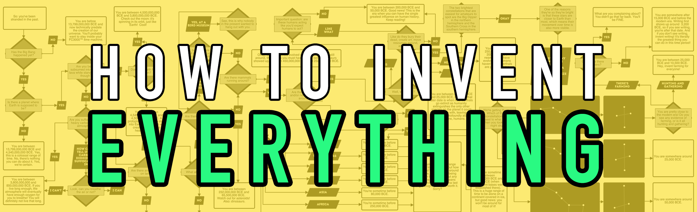 How to Invent Everything Ryan North Banner