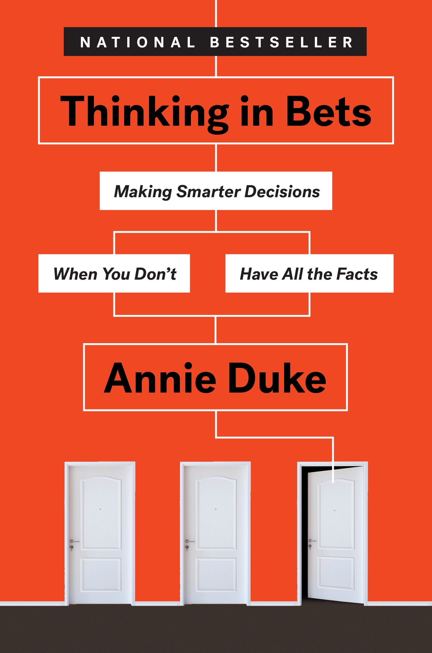 Thinking In Bets Annie Duke Cover Newsletter