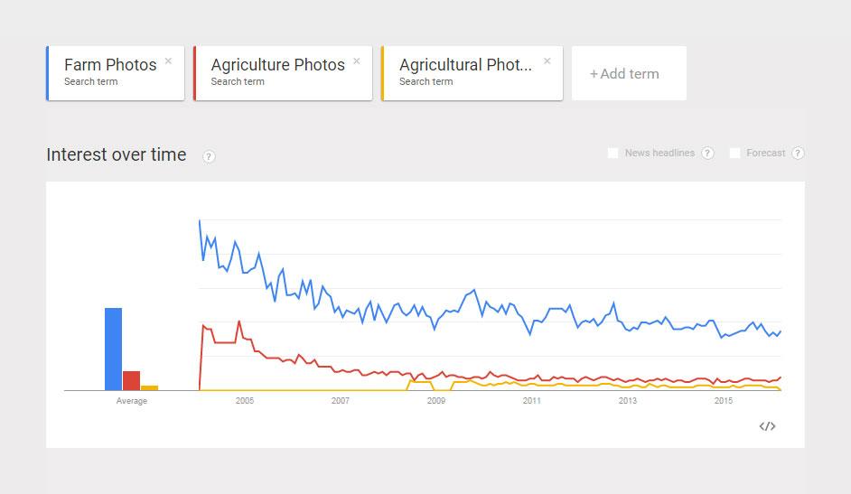 Popularity-Farm-Agriculture-Agricultural-Photos.jpg