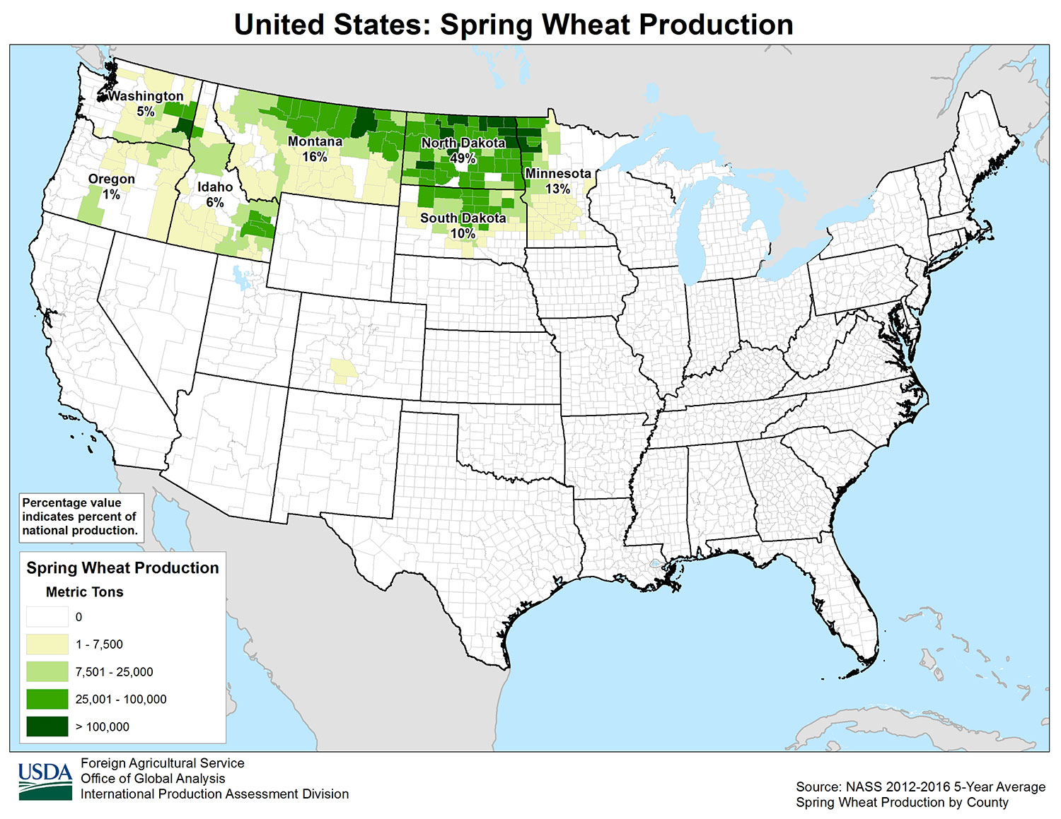 USDA Spring Wheat Production in the United States