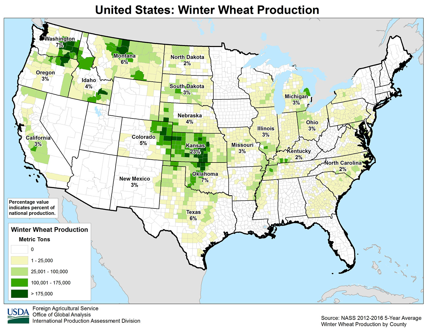 USDA Winter Wheat Production in the United States