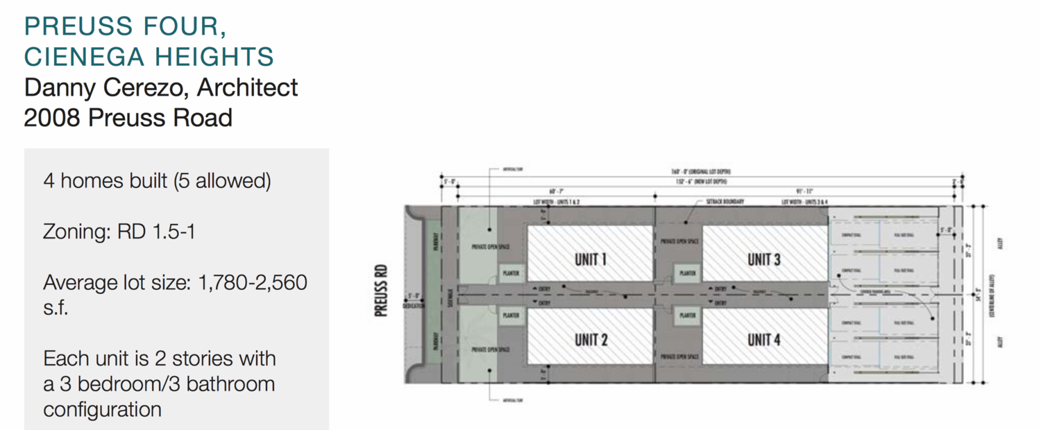 """(Excerpt from """"Small Lot Design Guidelines,""""  pg 47 , published by City of Los Angeles, Planning Dept."""