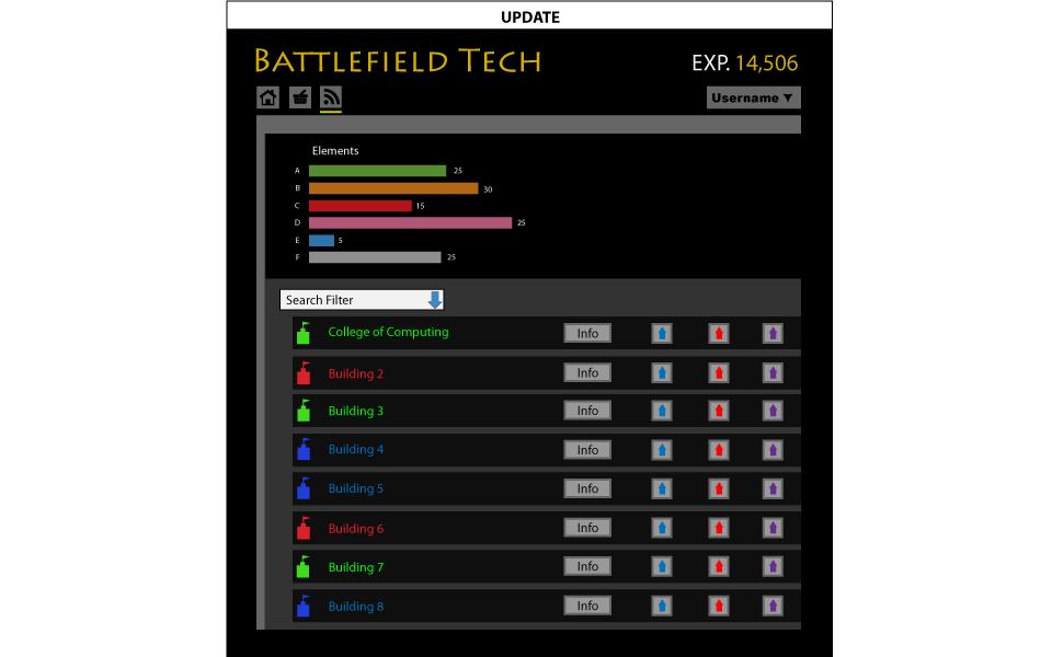 BattlefieldInterface_MyEmpire.png