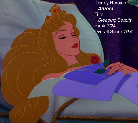 SHHHHH... I DON'T WANT THE SPOILERS TO WAKE AURORA!