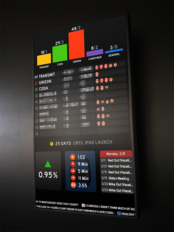 Three awesome project dashboards