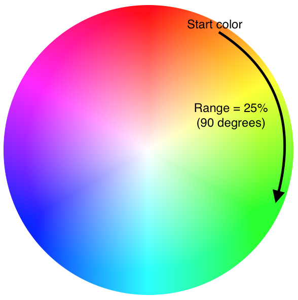 color-wheel25.png
